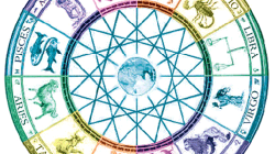 Weekly Business Horoscopes Feb. 9 – Feb. 15, 2015