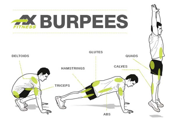 ax-fitness-burpees
