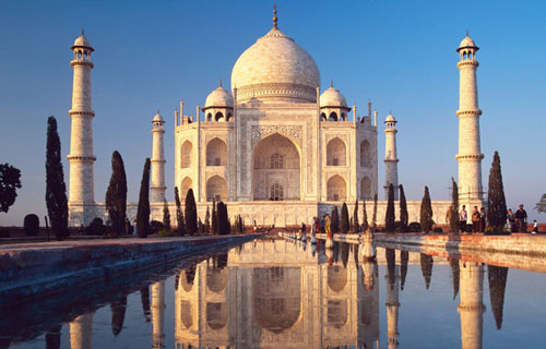 Top 10 Most Visited Places in India