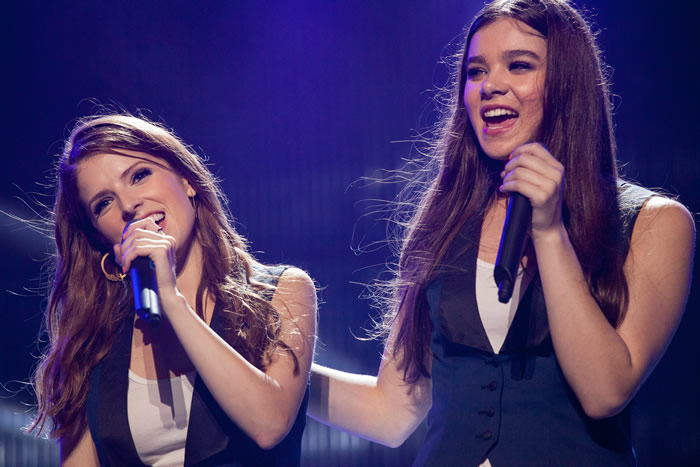 Pitch Perfect 2 Films