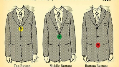 10 Fashion Style Chart Every Man should Know