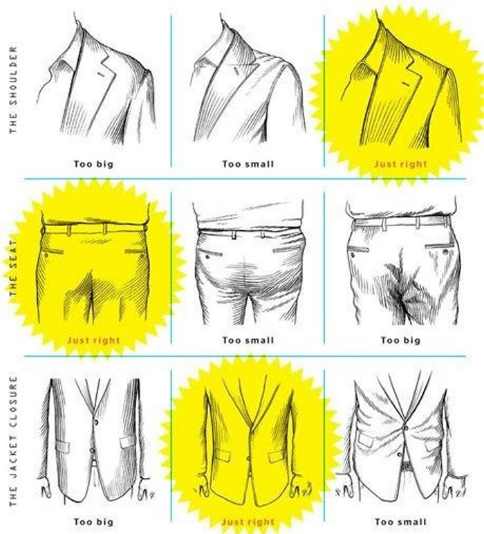 Best Suit Fittings