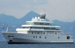World's Largest Super Yachts