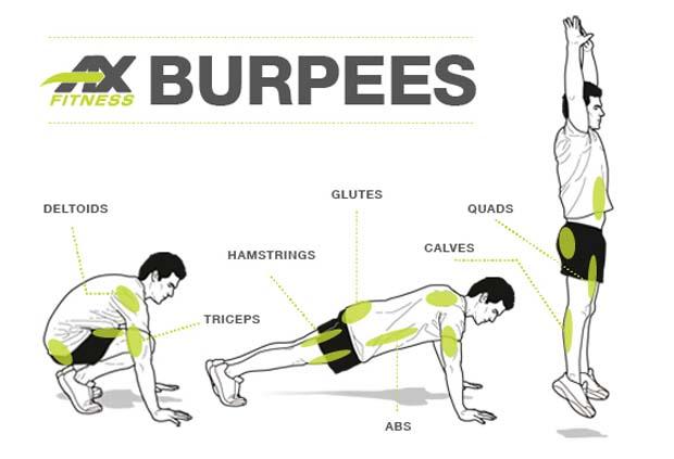 ax-fitness-burpees